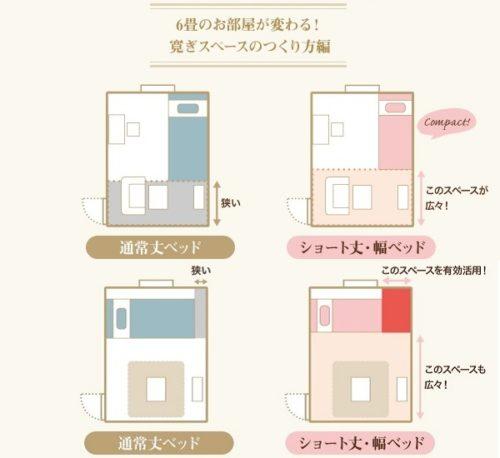 6畳・部屋のセミシングルサイズベッドのレイアウト