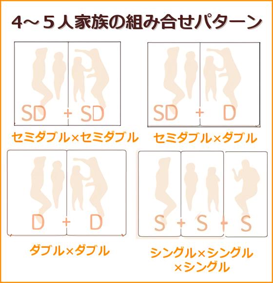 家族4~5人の連結ベッドサイズパターン
