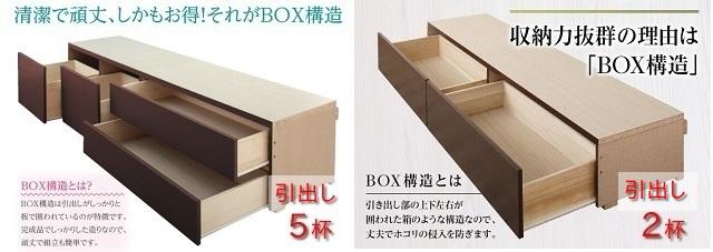 ボックス構造引出し