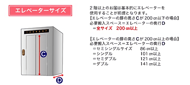 エレベーターサイズ