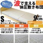 アキレス波で支える体圧分散敷布団/ベッドマット【三つ折りタイプ】